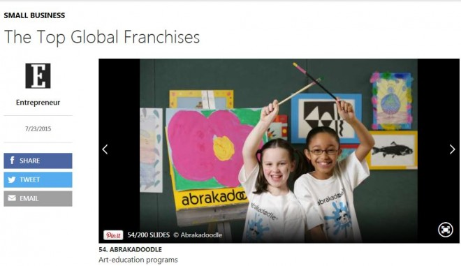 Abrakadoodle Named #54 of 200 Top Global Franchises by Entrepreneur and Featured on MSN Money